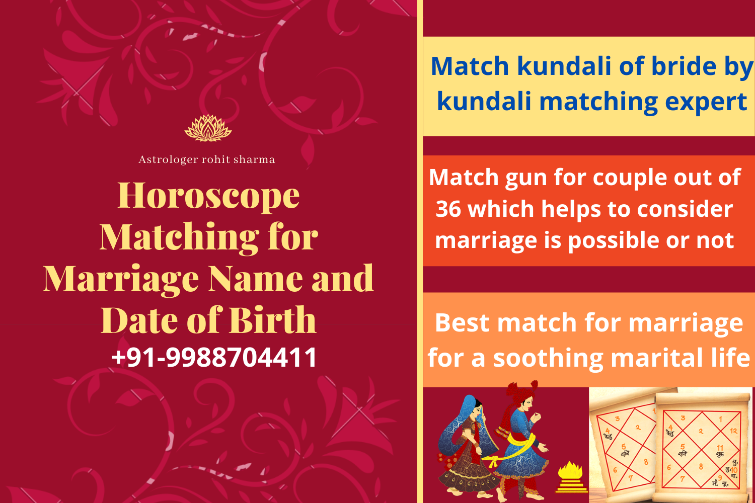 Horoscope Matching for Marriage Name and Date of Birth