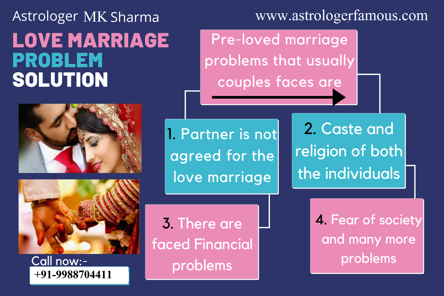 Most common problems in marriage